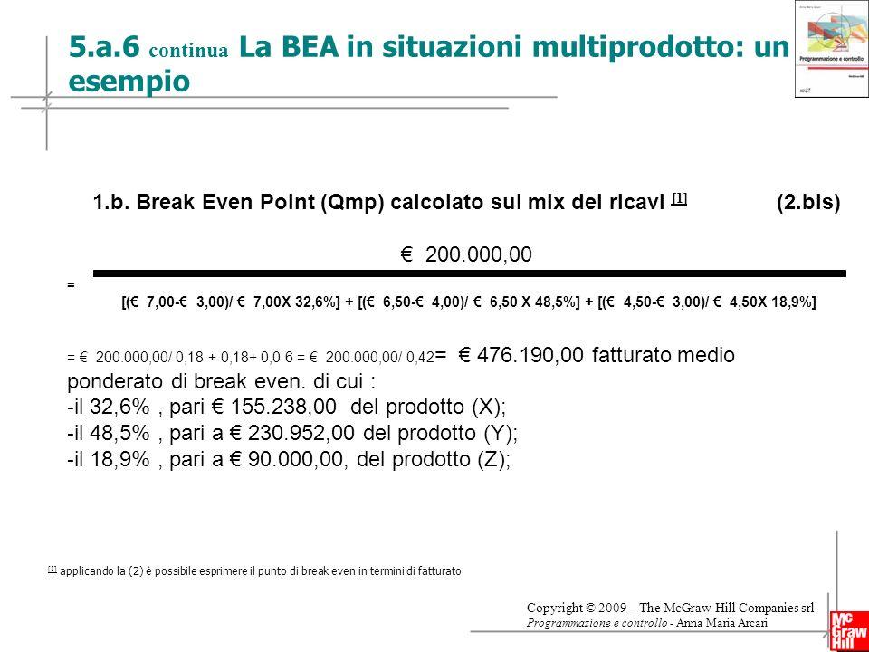 1.b. Break Even Point (Qmp) calcolato sul mix dei ricavi [1] (2.bis)